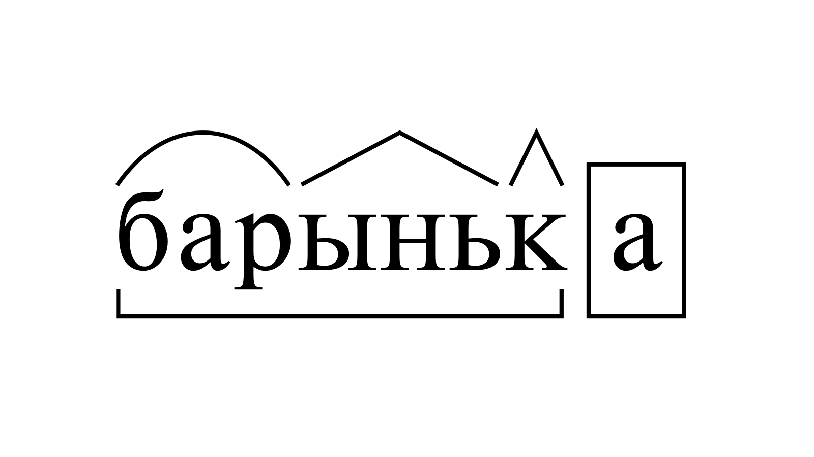 Разбор слова «барынька» по составу