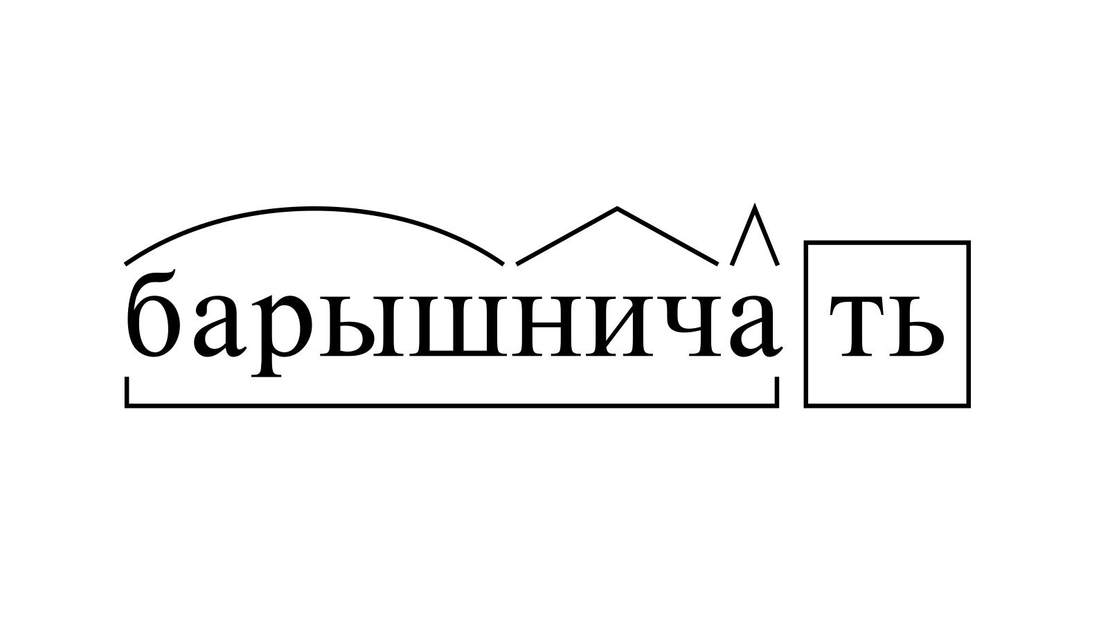 Разбор слова «барышничать» по составу