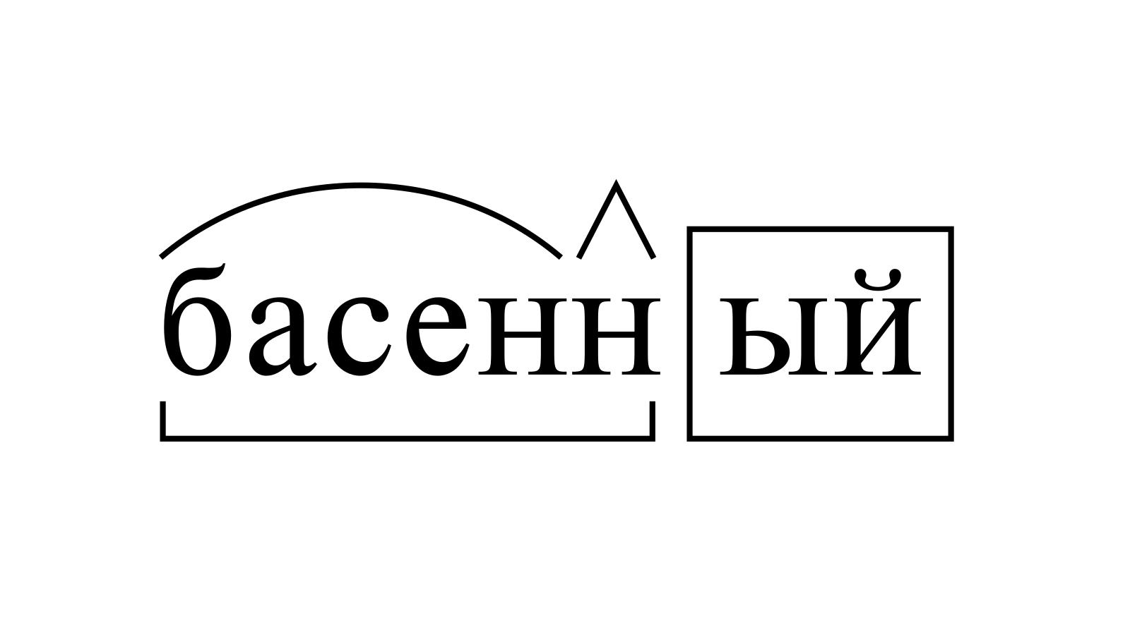 Разбор слова «басенный» по составу