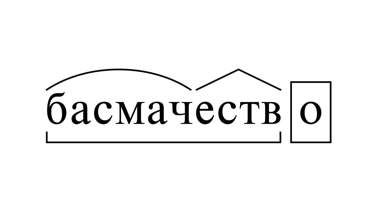 Разбор слова «басмачество» по составу