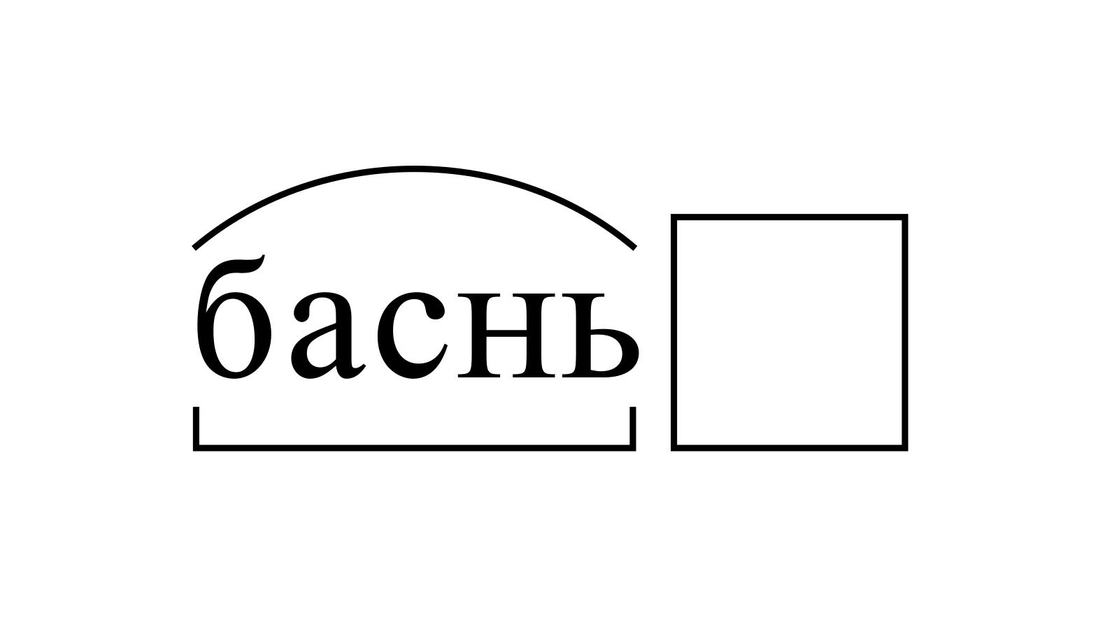 Разбор слова «баснь» по составу