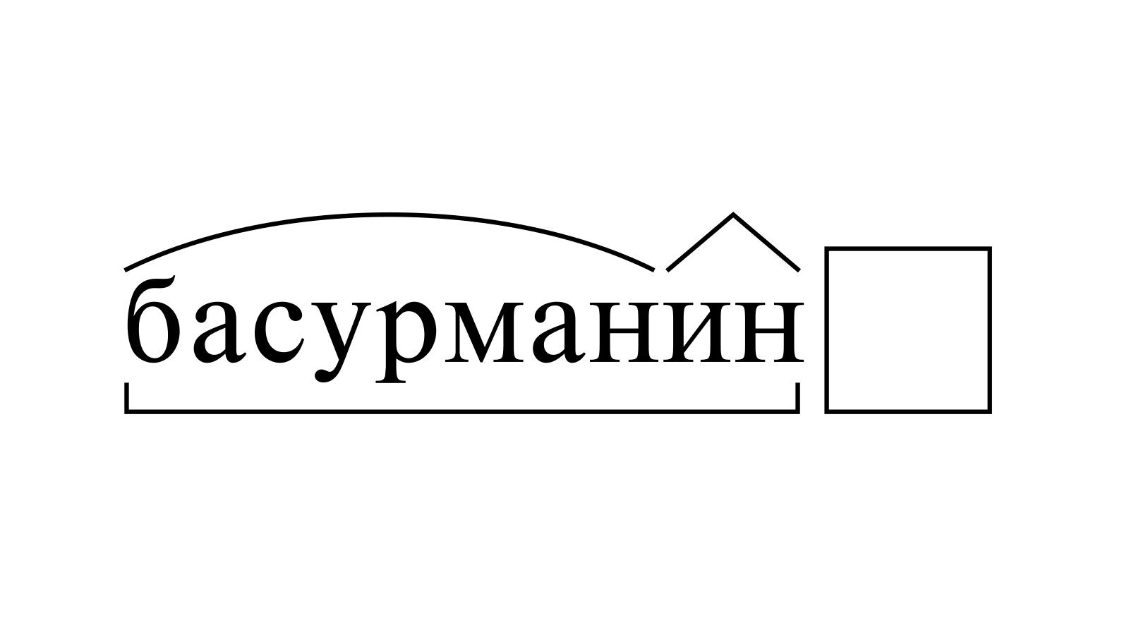 Разбор слова «басурманин» по составу