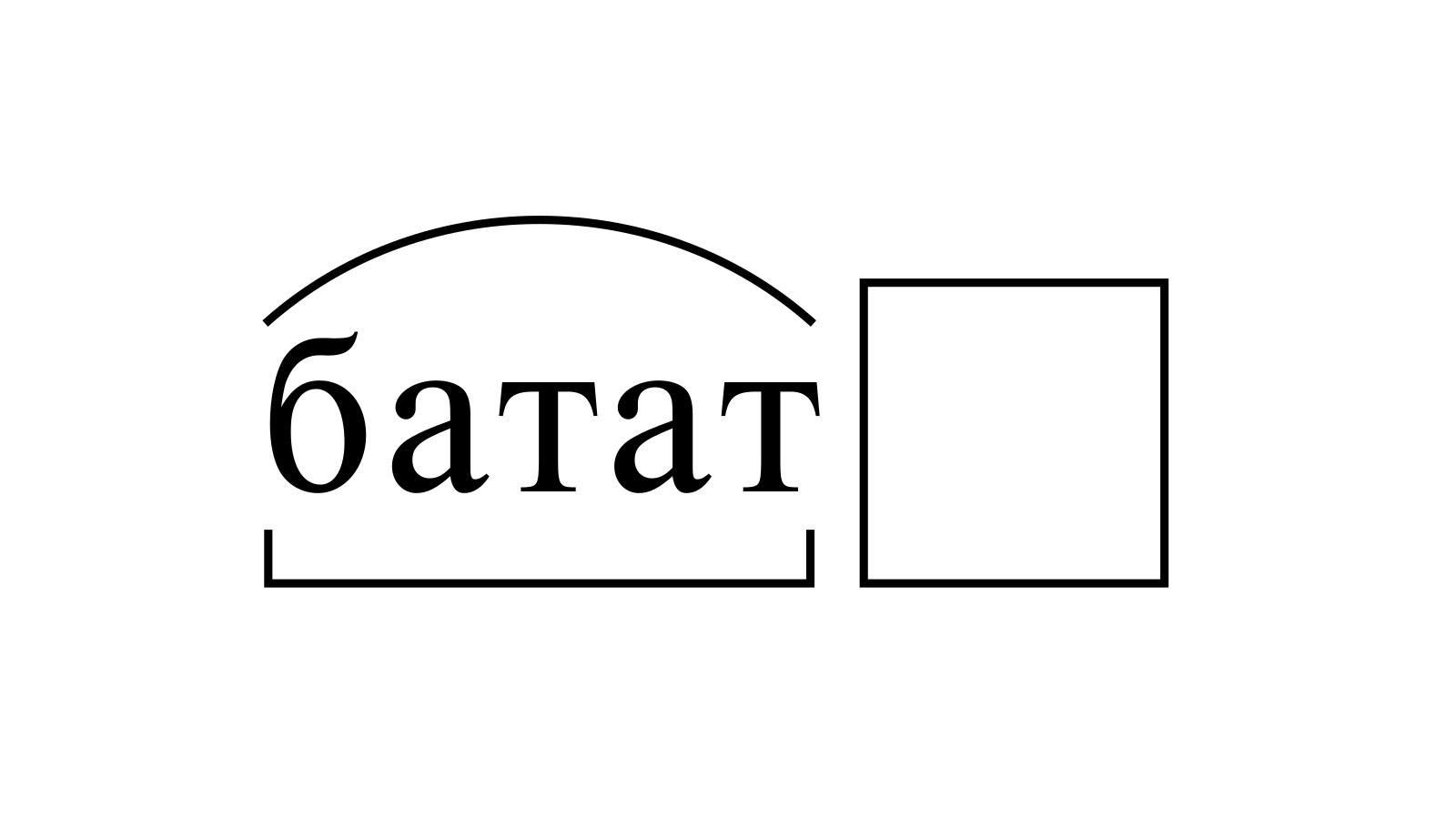 Разбор слова «батат» по составу