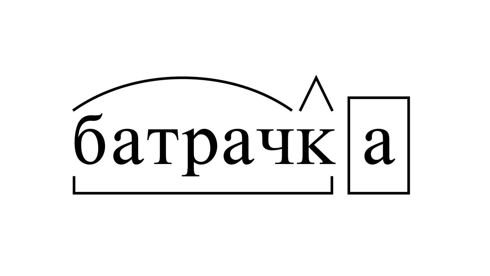 Разбор слова «батрачка» по составу