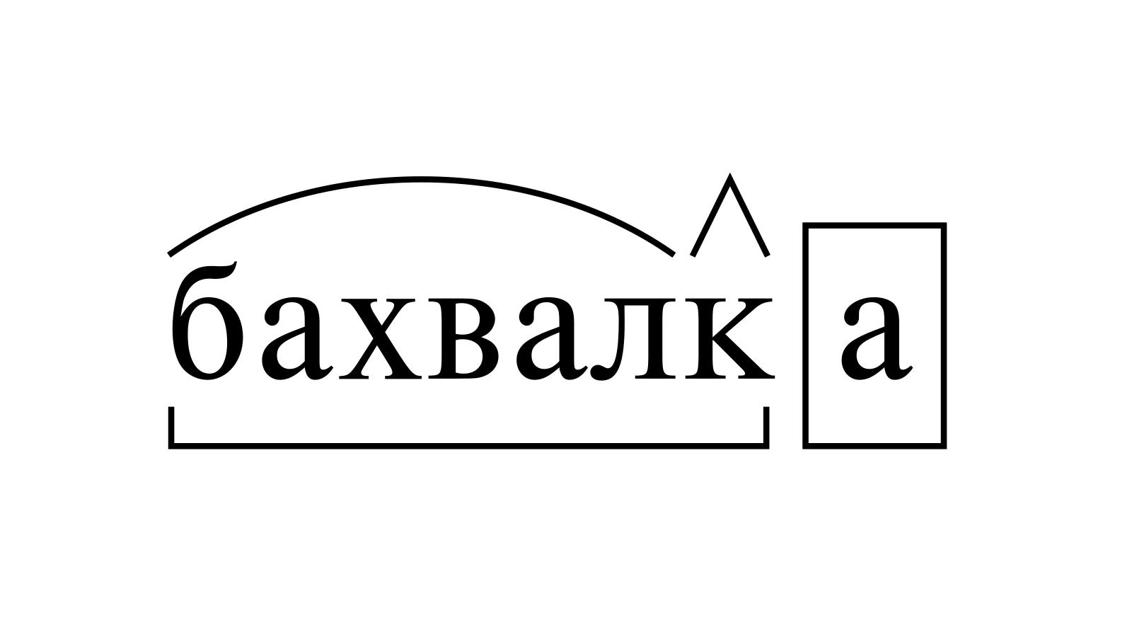Разбор слова «бахвалка» по составу