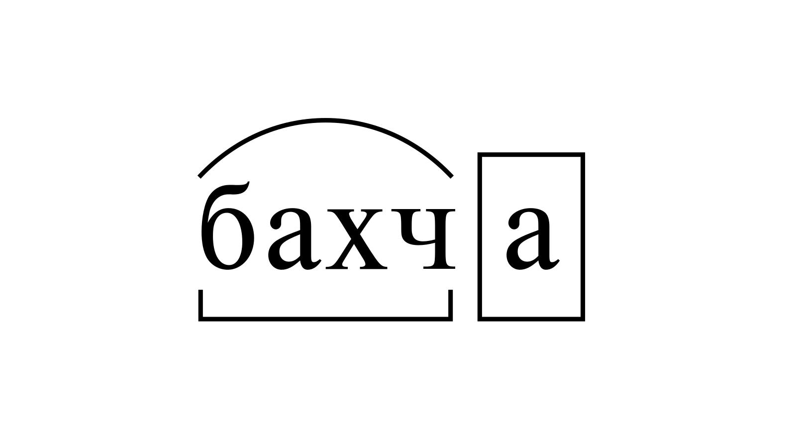 Разбор слова «бахча» по составу