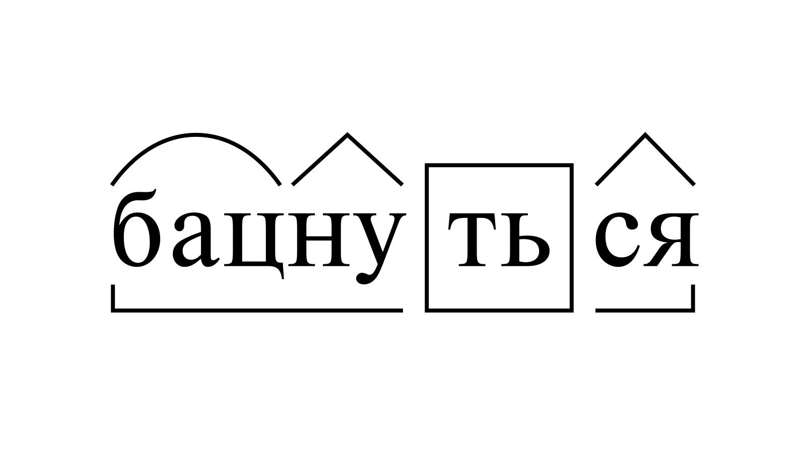 Разбор слова «бацнуться» по составу