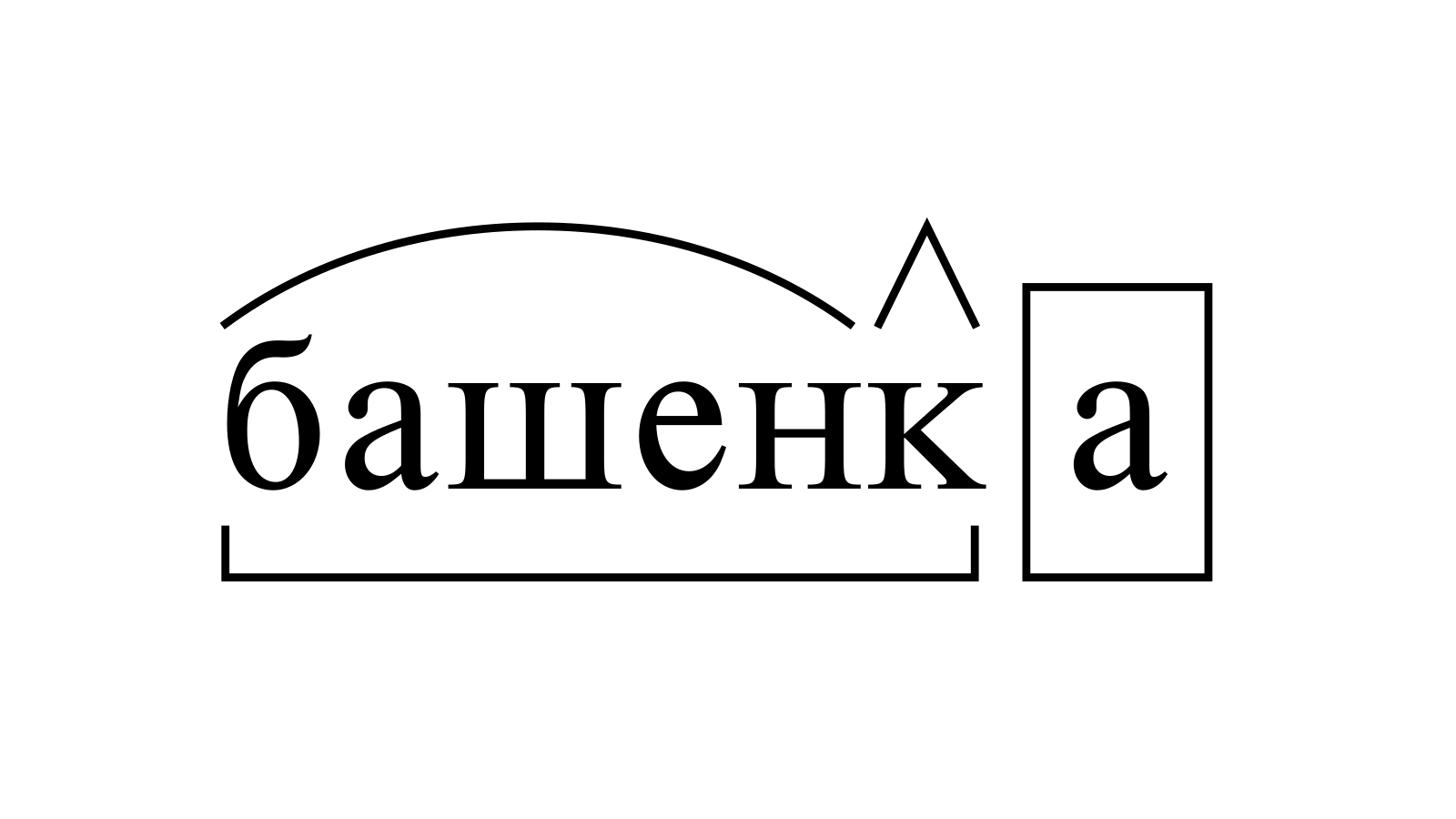 Разбор слова «башенка» по составу