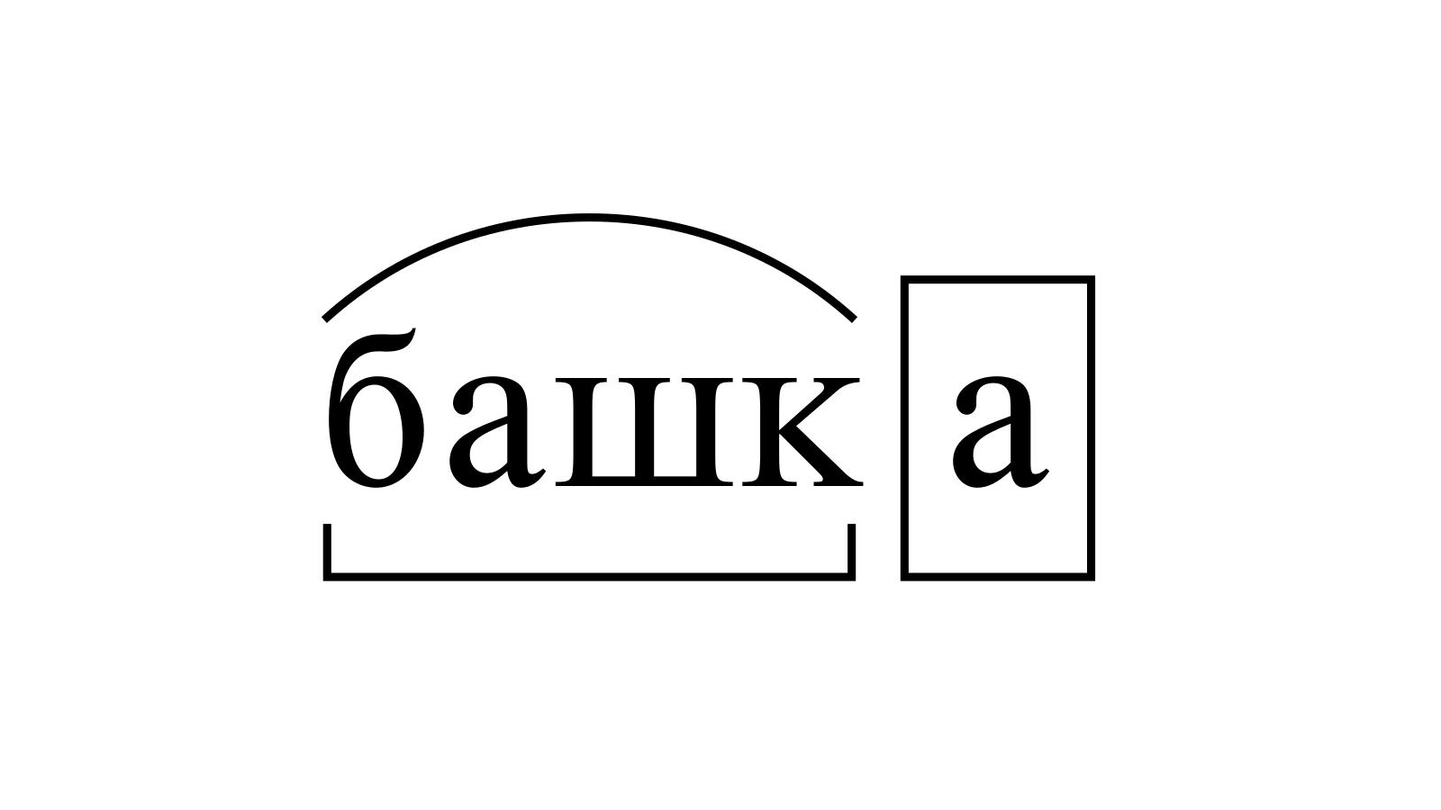 Разбор слова «башка» по составу