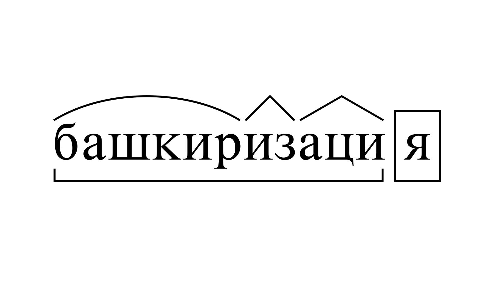 Разбор слова «башкиризация» по составу
