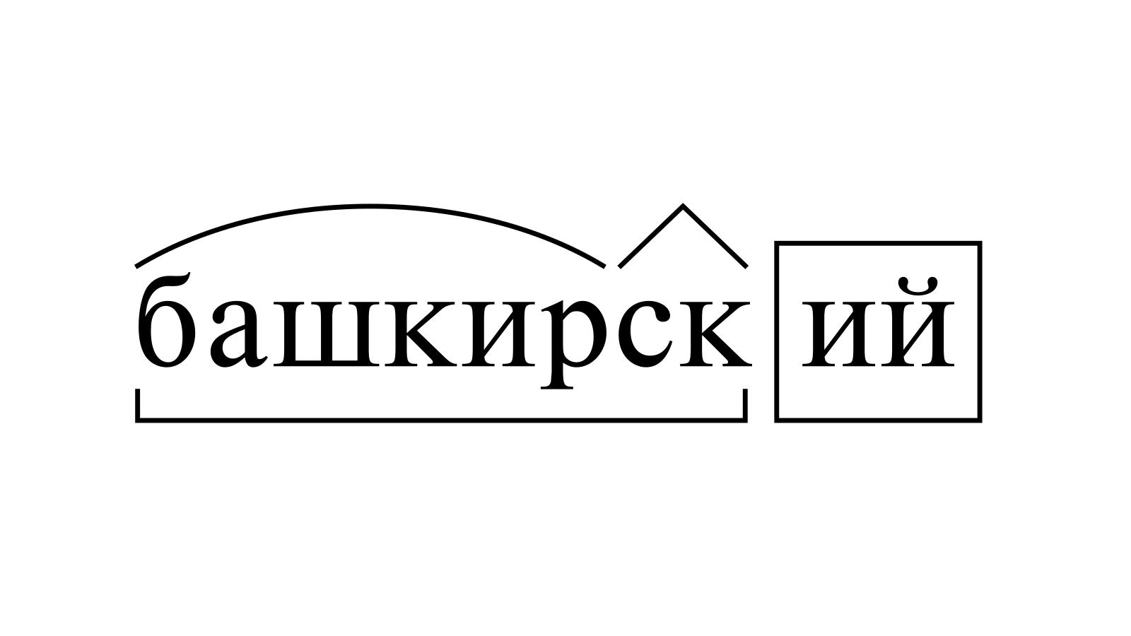 Разбор слова «башкирский» по составу