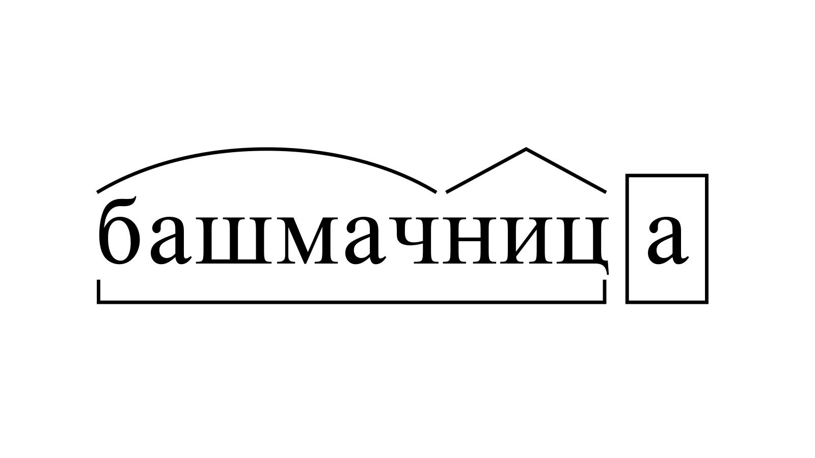 Разбор слова «башмачница» по составу