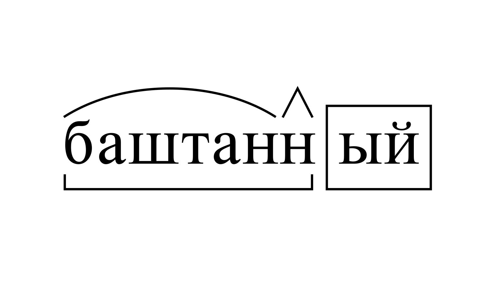 Разбор слова «баштанный» по составу