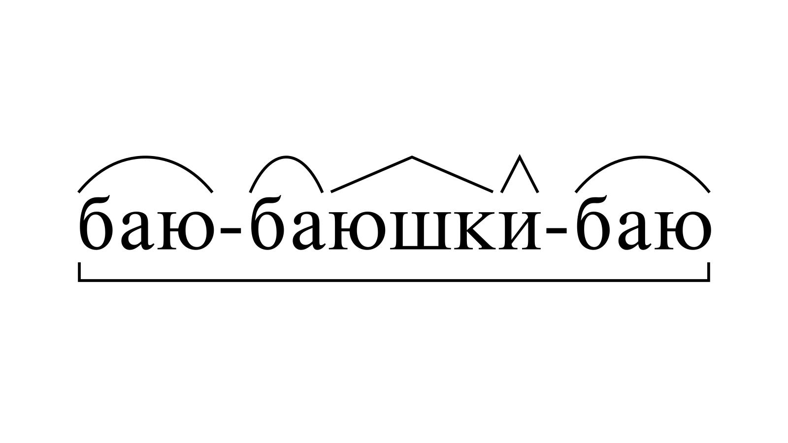 Разбор слова «баю-баюшки-баю» по составу