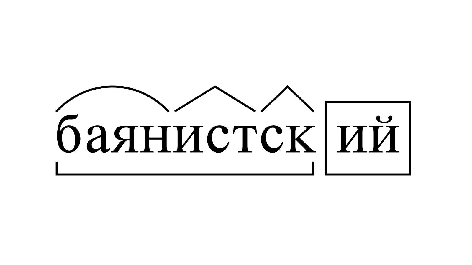 Разбор слова «баянистский» по составу