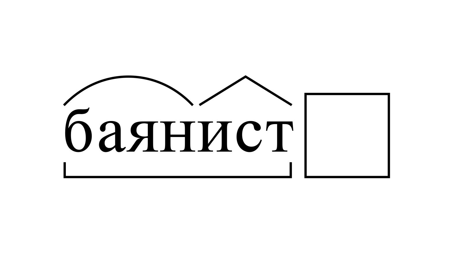 Разбор слова «баянист» по составу