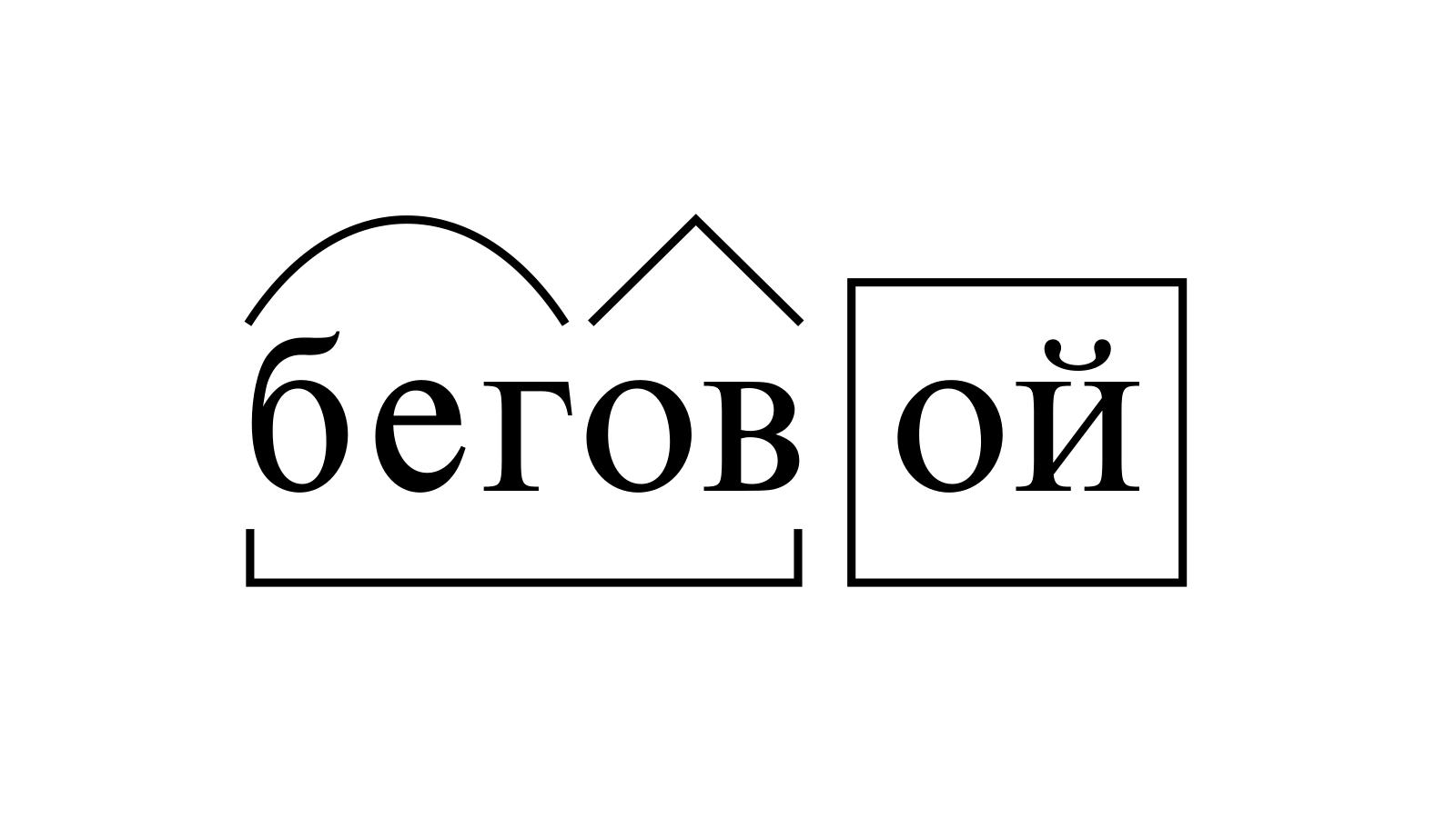 Разбор слова «беговой» по составу