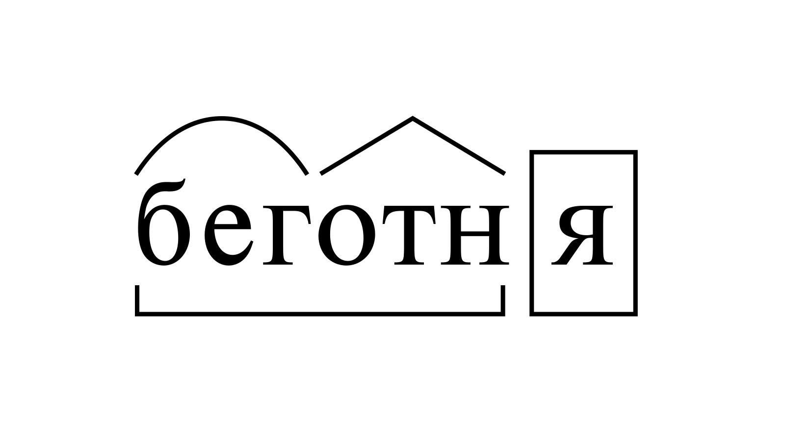 Разбор слова «беготня» по составу