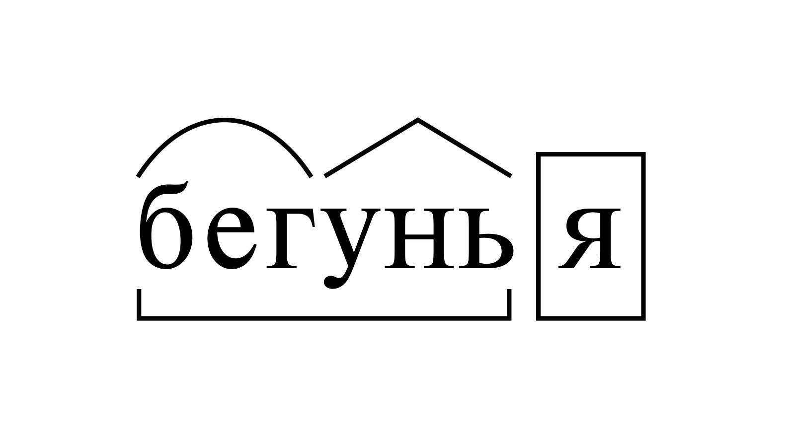 Разбор слова «бегунья» по составу