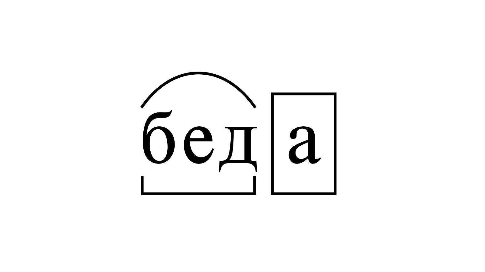 Разбор слова «беда» по составу