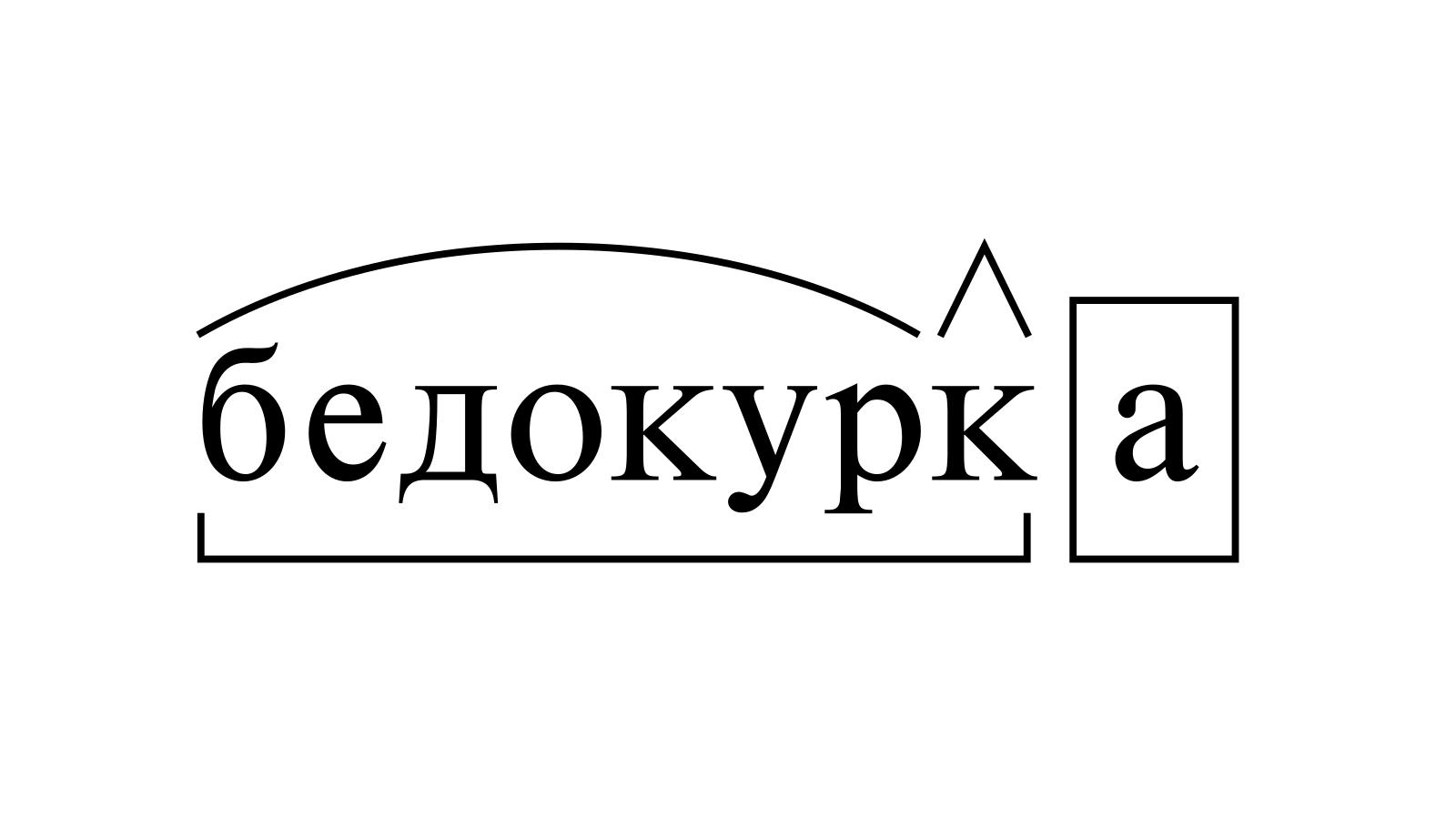 Разбор слова «бедокурка» по составу