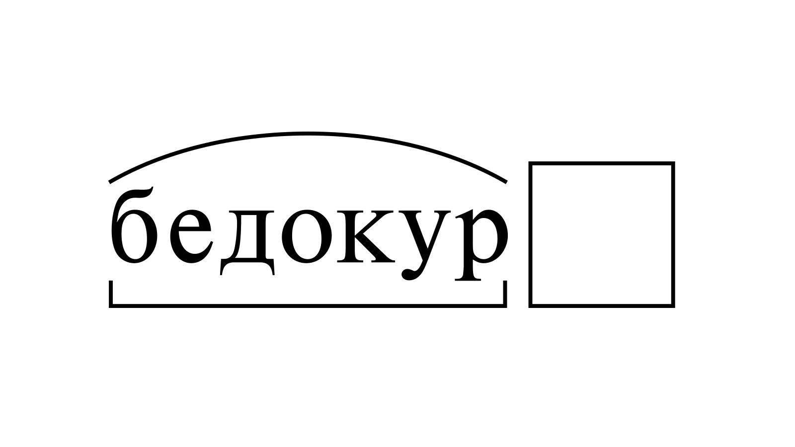Разбор слова «бедокур» по составу