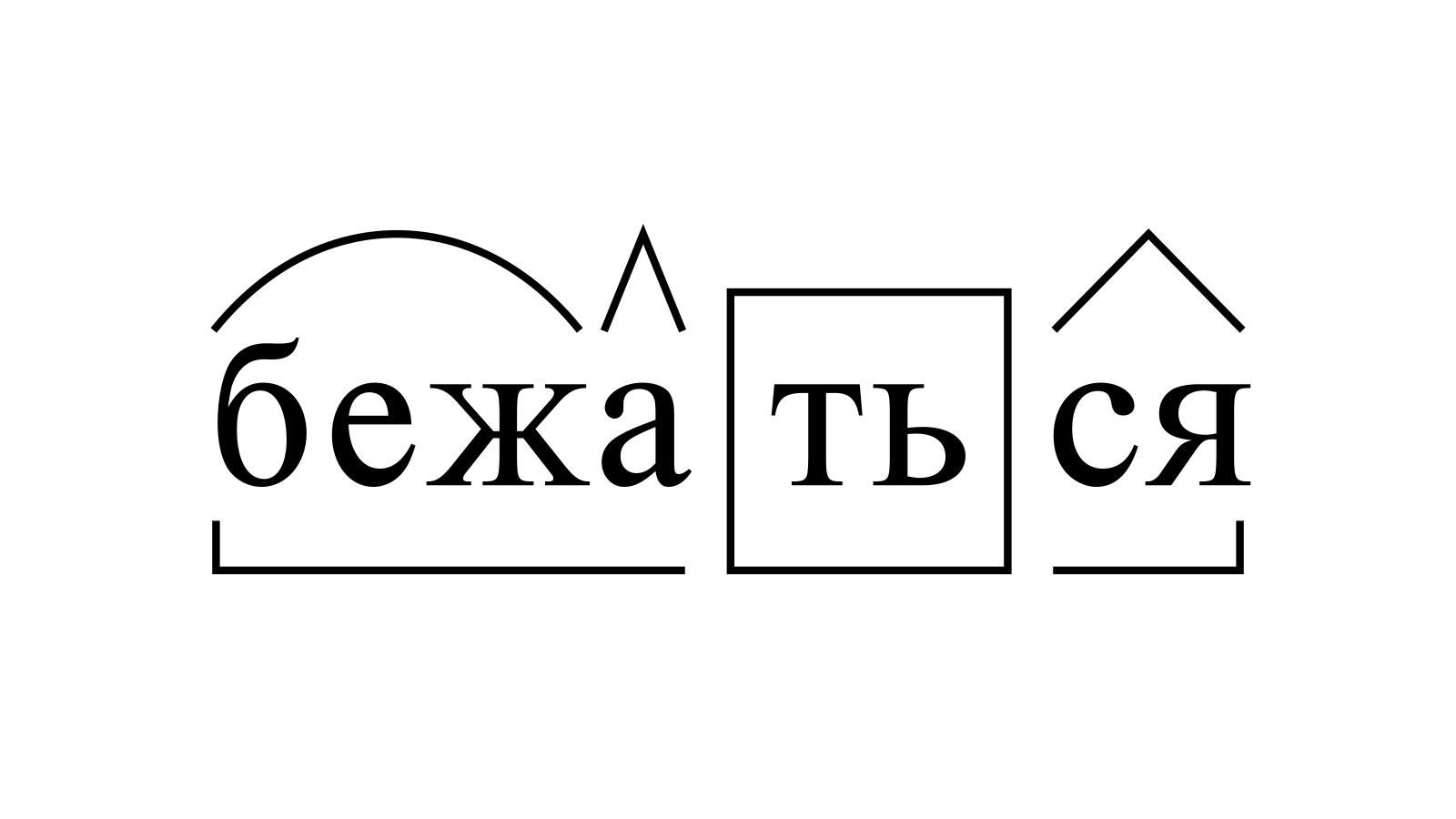 Разбор слова «бежаться» по составу