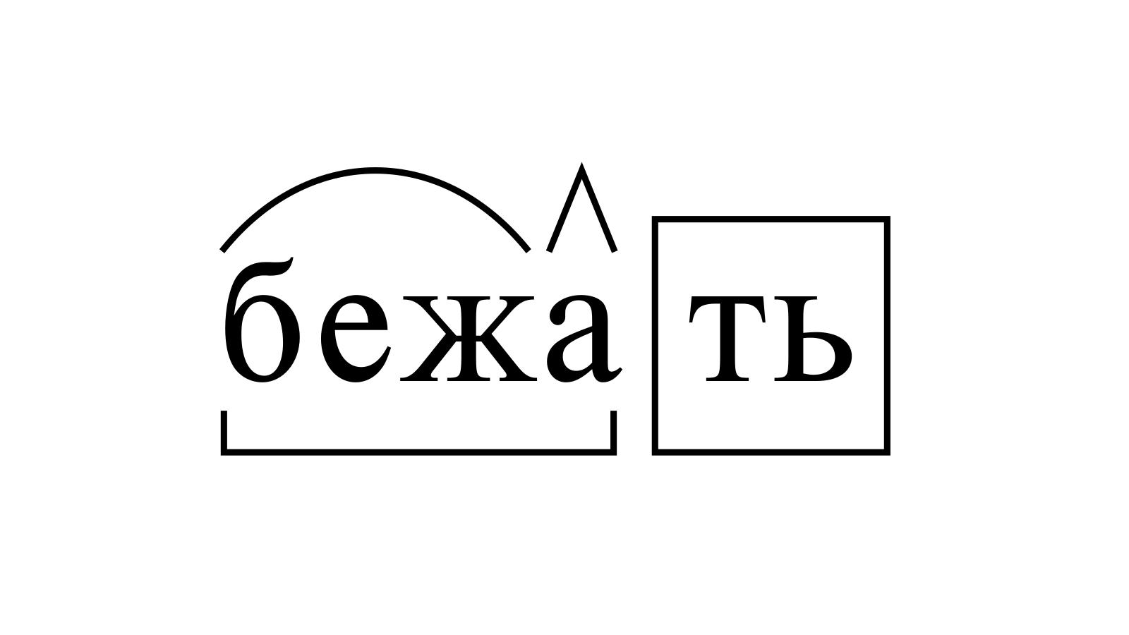 Разбор слова «бежать» по составу