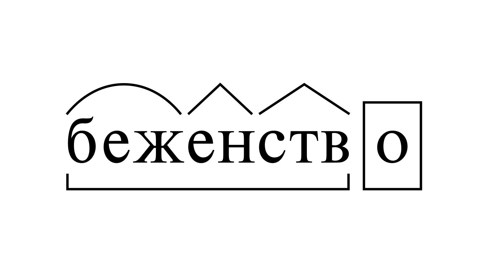 Разбор слова «беженство» по составу