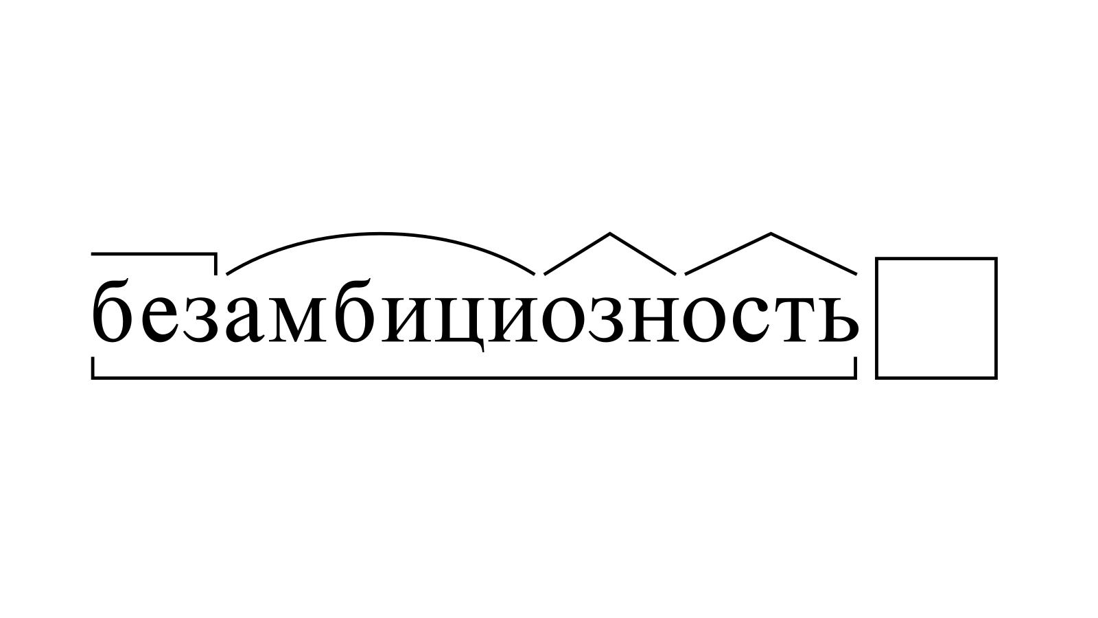 Разбор слова «безамбициозность» по составу