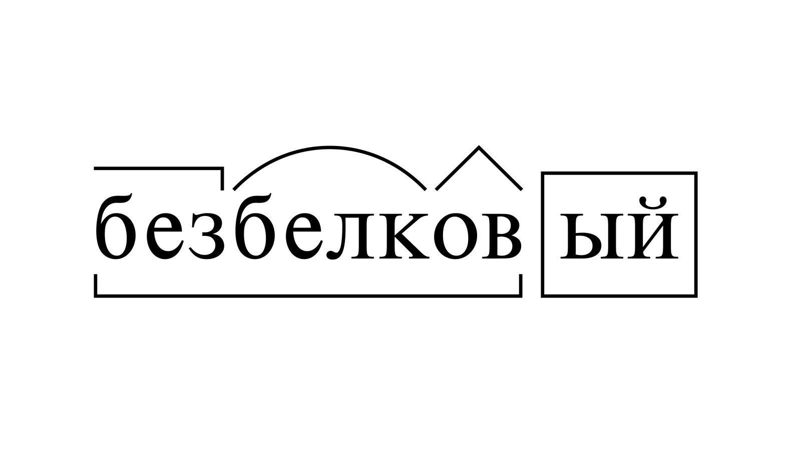 Разбор слова «безбелковый» по составу