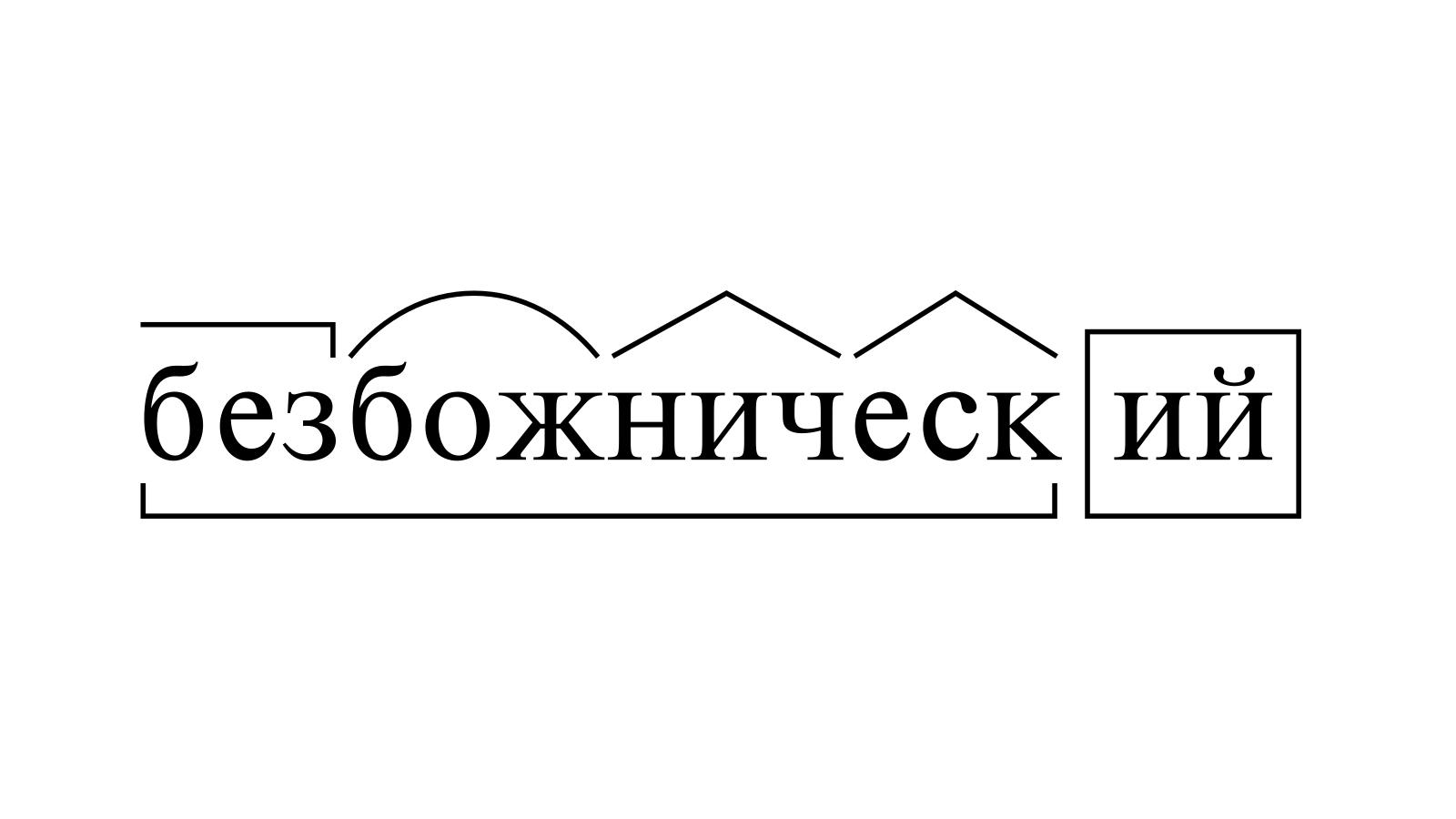 Разбор слова «безбожнический» по составу