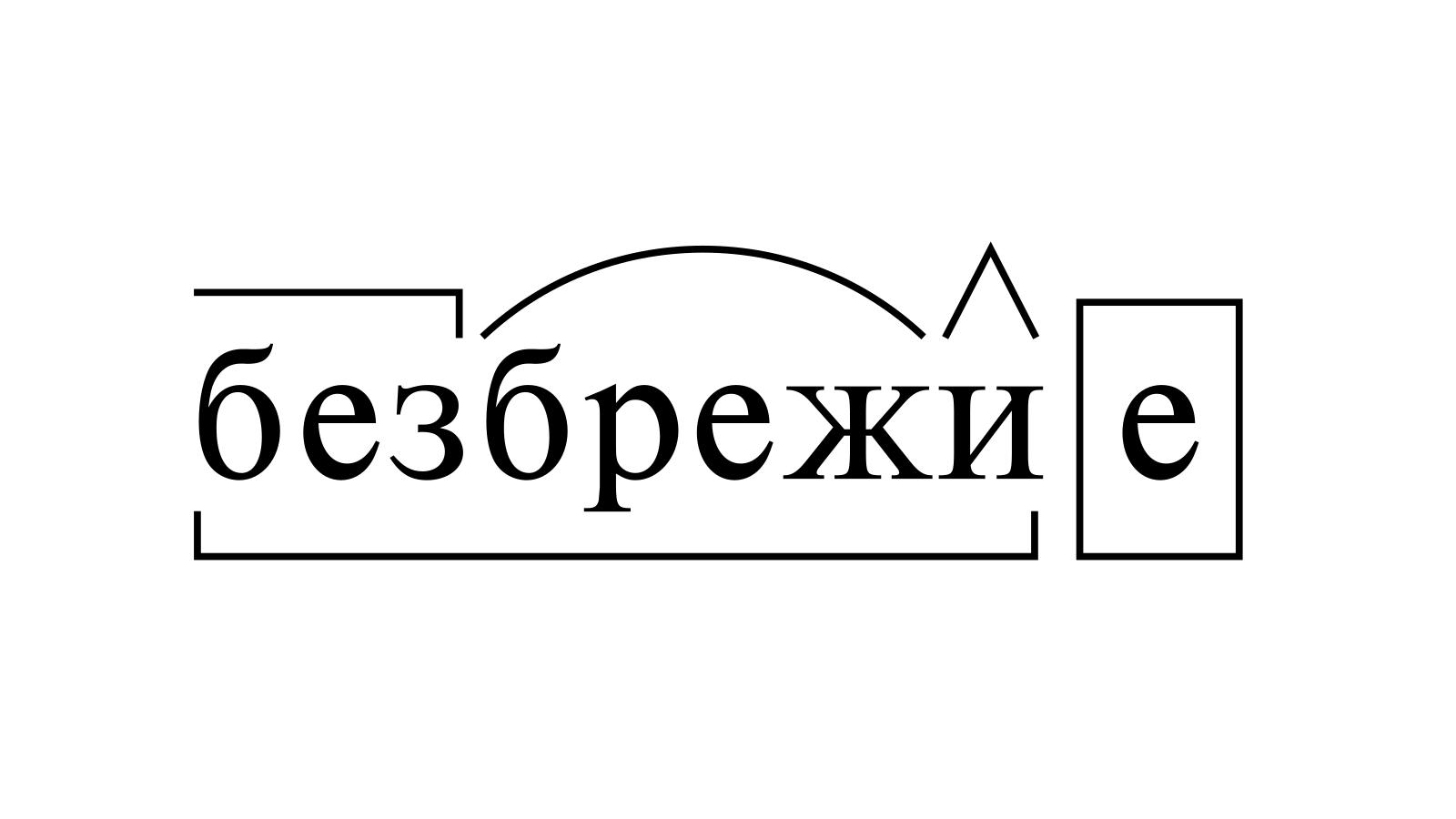 Разбор слова «безбрежие» по составу