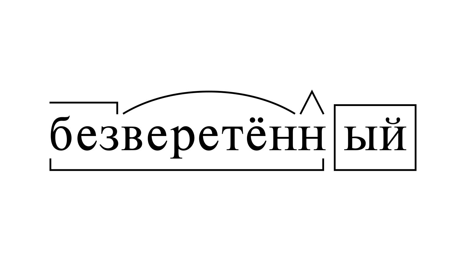 Разбор слова «безверетённый» по составу