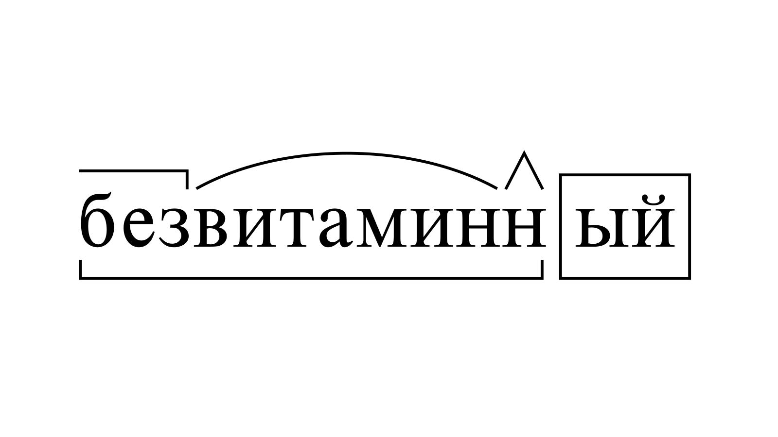 Разбор слова «безвитаминный» по составу