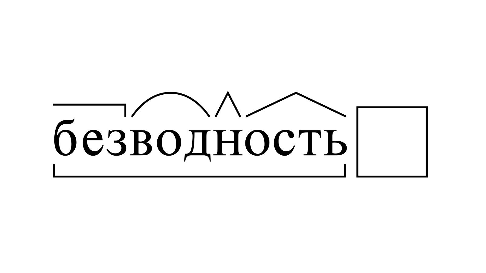 Разбор слова «безводность» по составу