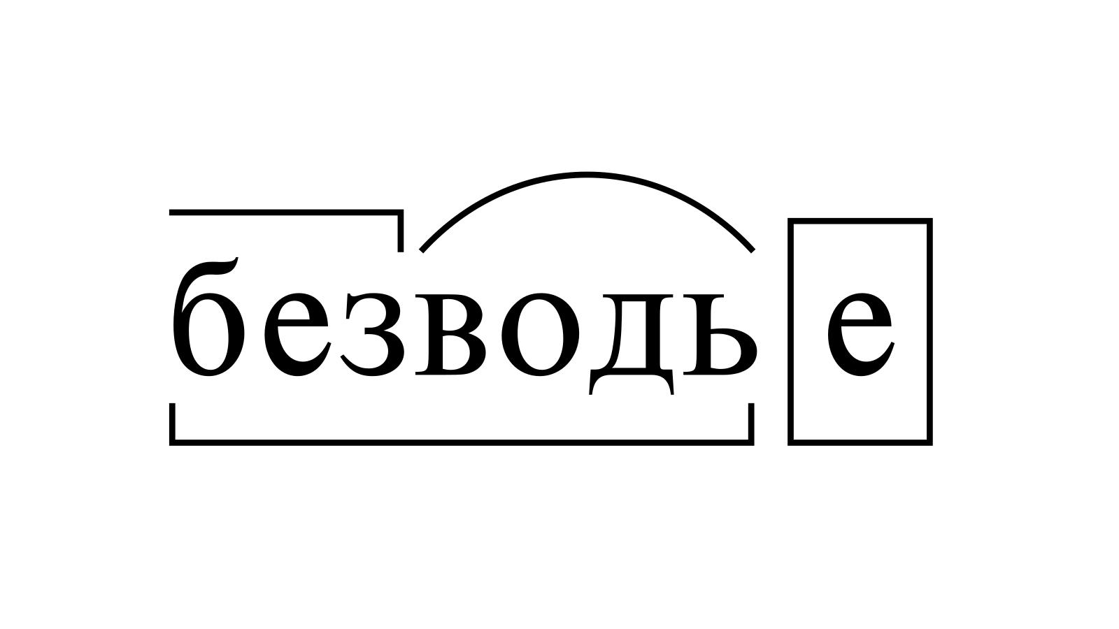 Разбор слова «безводье» по составу