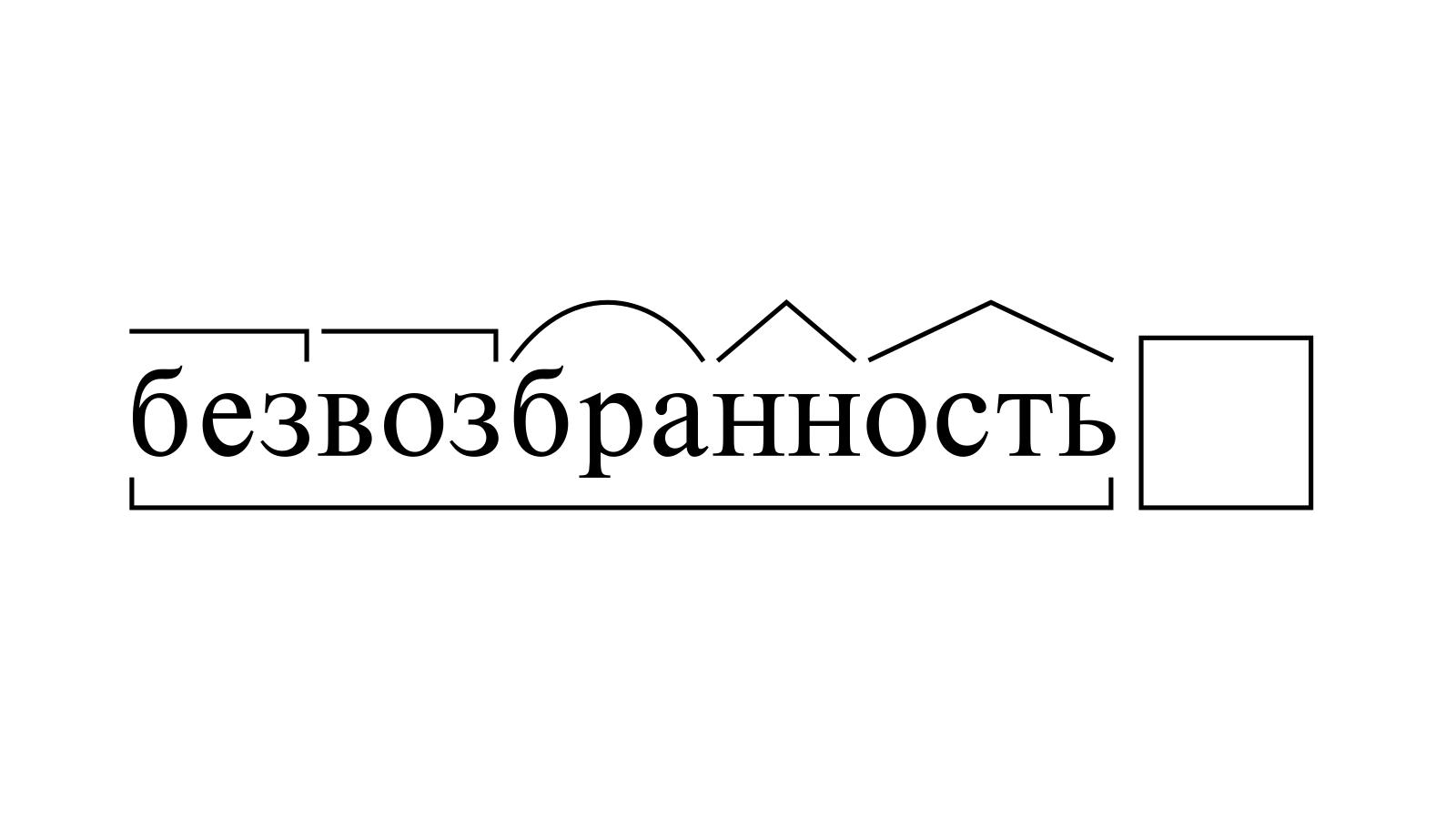 Разбор слова «безвозбранность» по составу