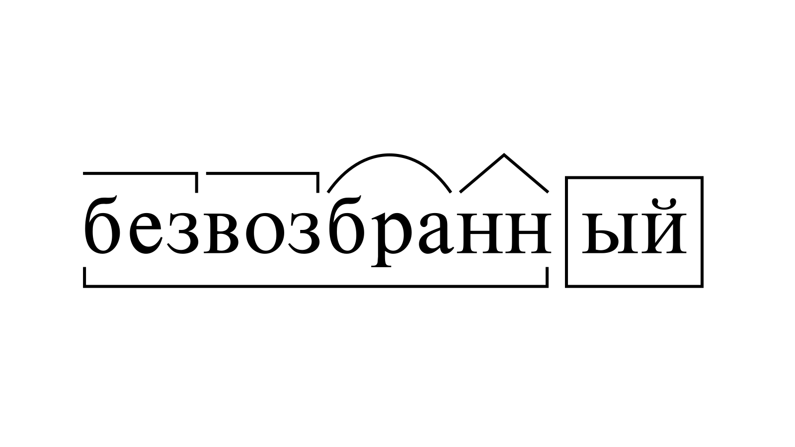 Разбор слова «безвозбранный» по составу