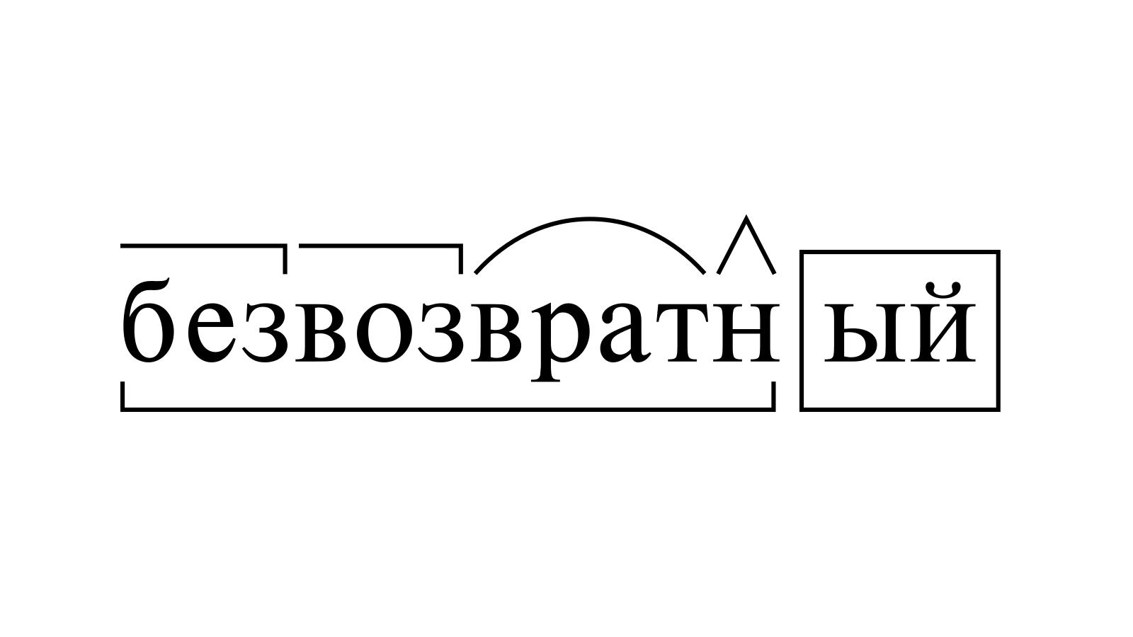 Разбор слова «безвозвратный» по составу