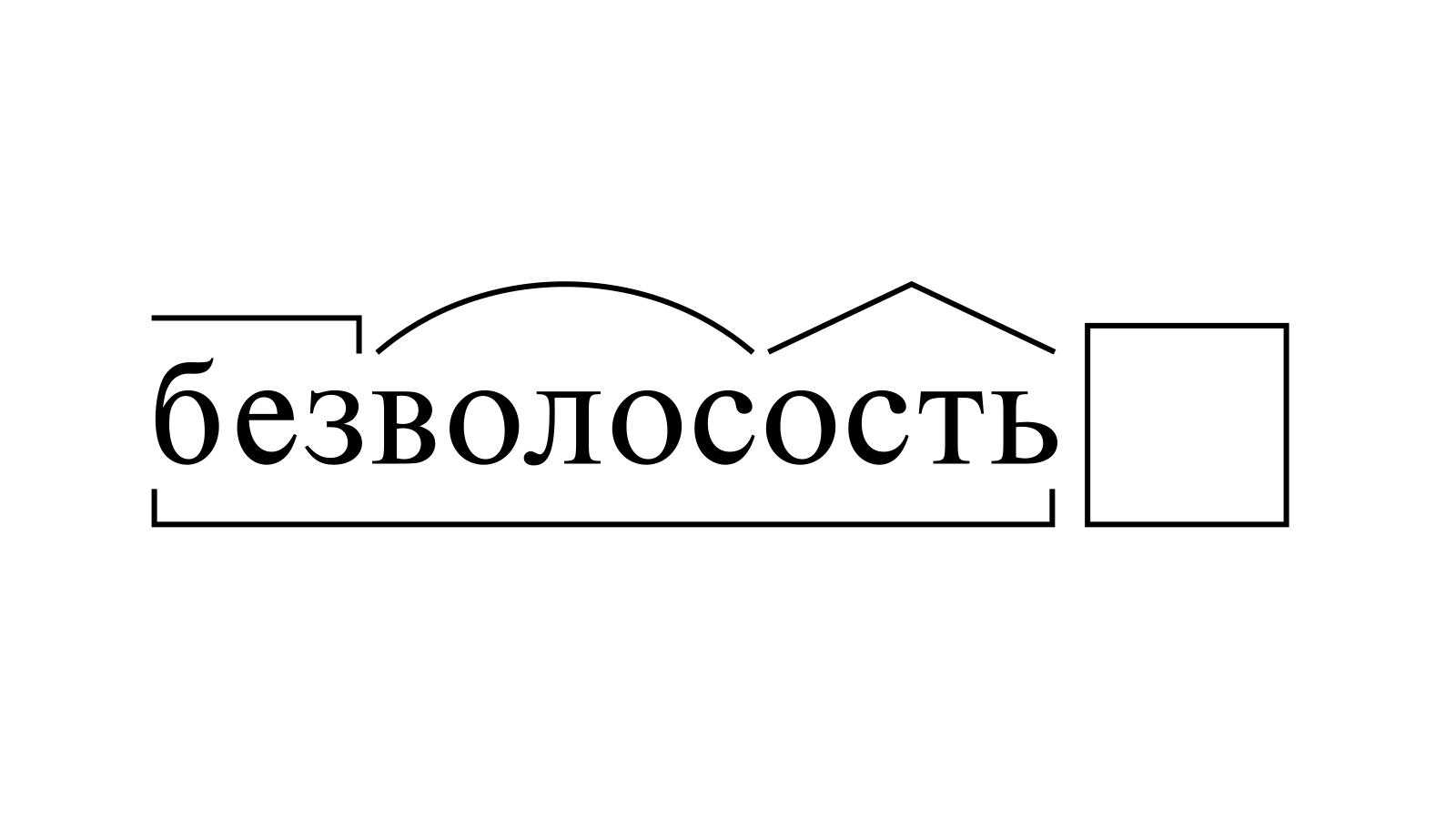 Разбор слова «безволосость» по составу