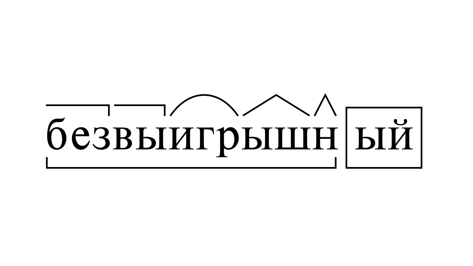 Разбор слова «безвыигрышный» по составу