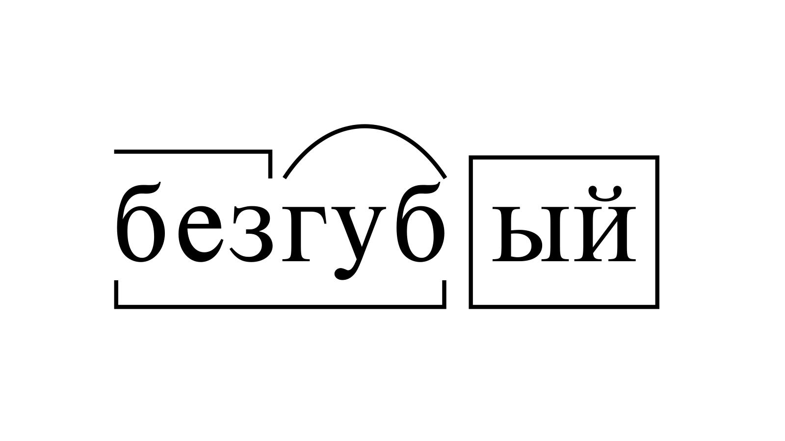 Разбор слова «безгубый» по составу
