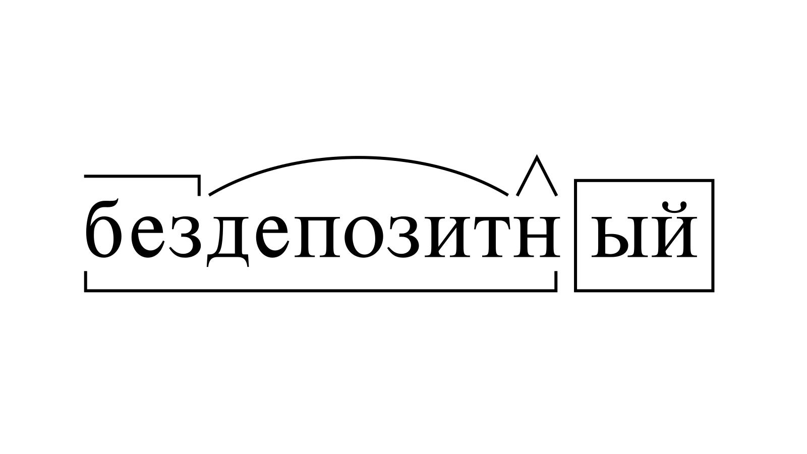 Разбор слова «бездепозитный» по составу