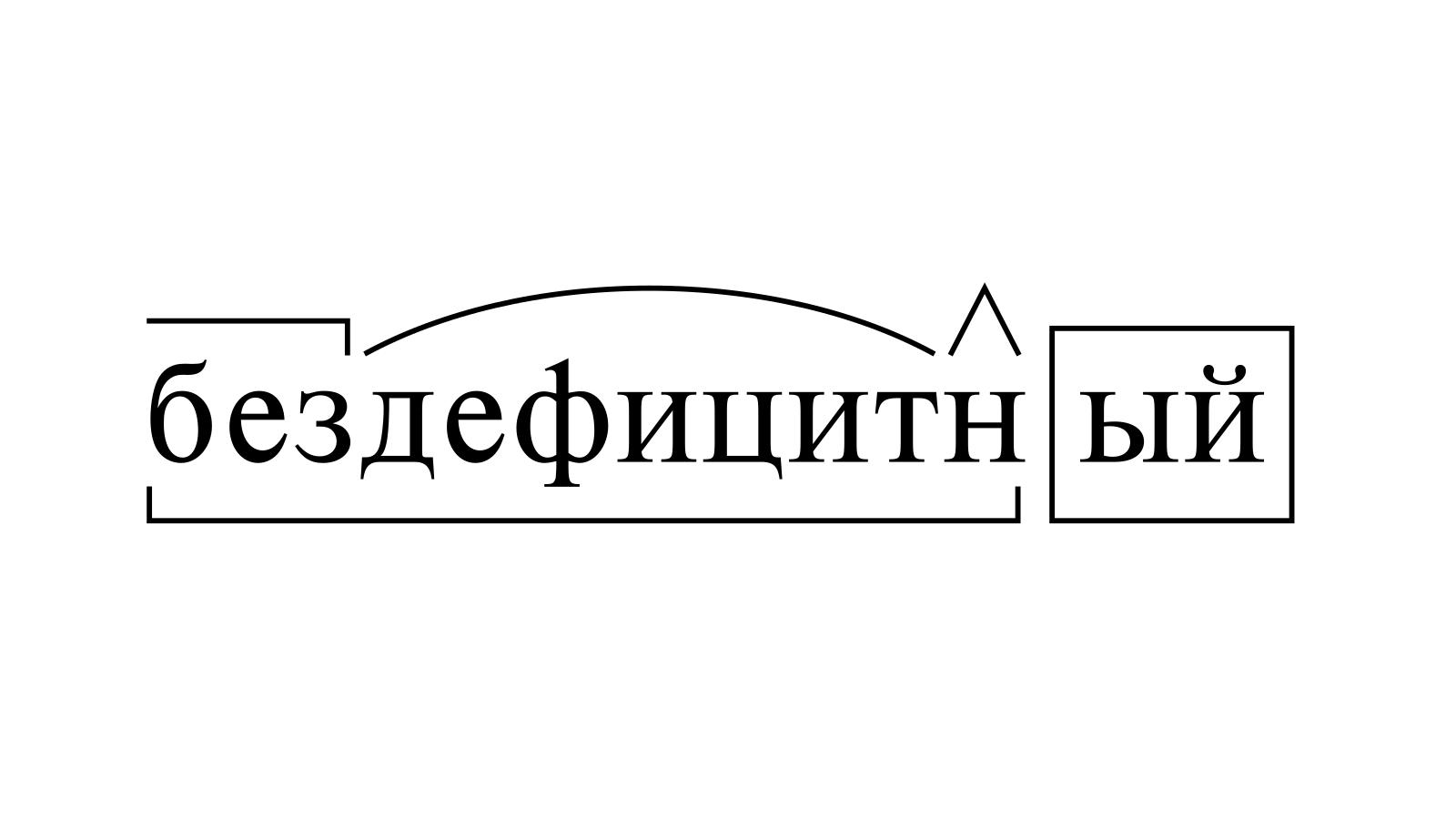 Разбор слова «бездефицитный» по составу