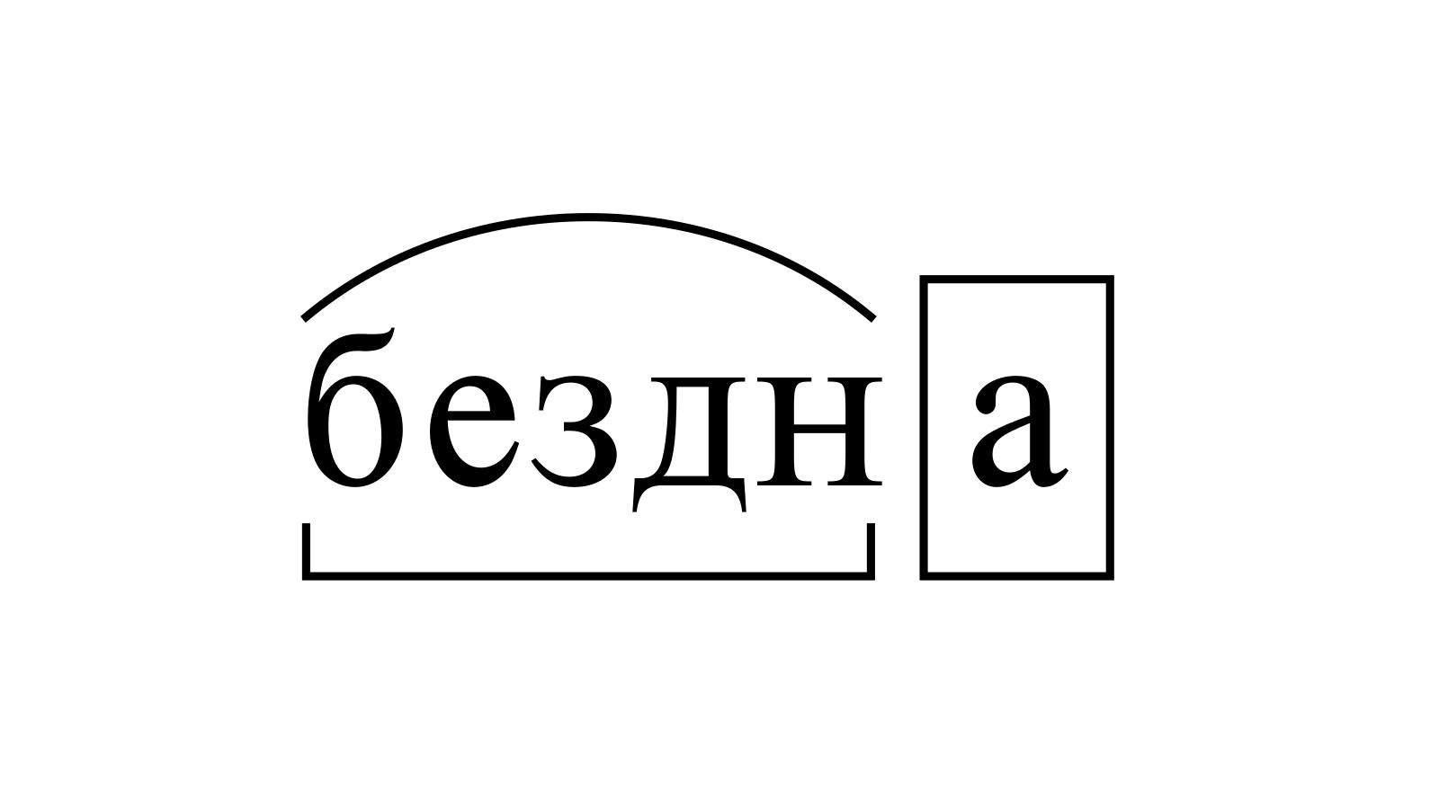 Разбор слова «бездна» по составу