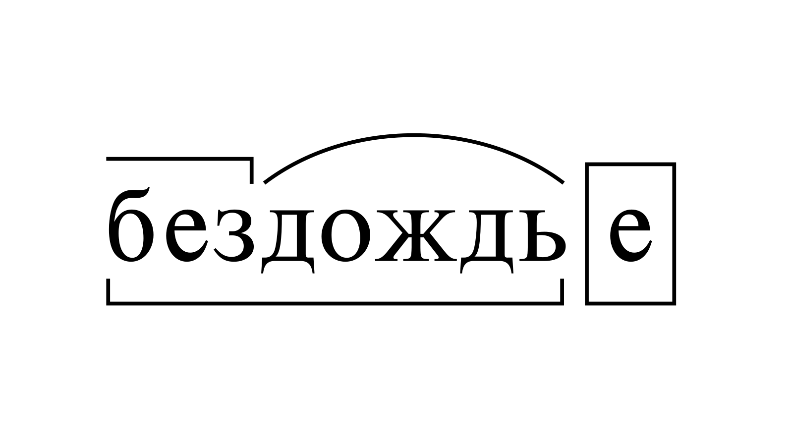 Разбор слова «бездождье» по составу