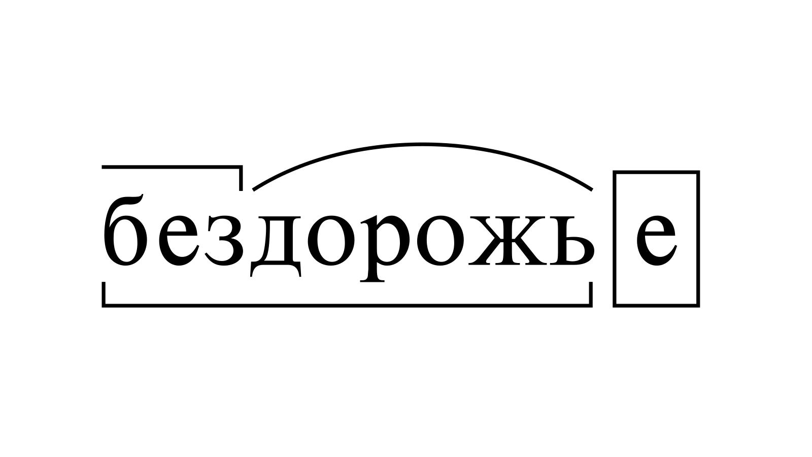Разбор слова «бездорожье» по составу