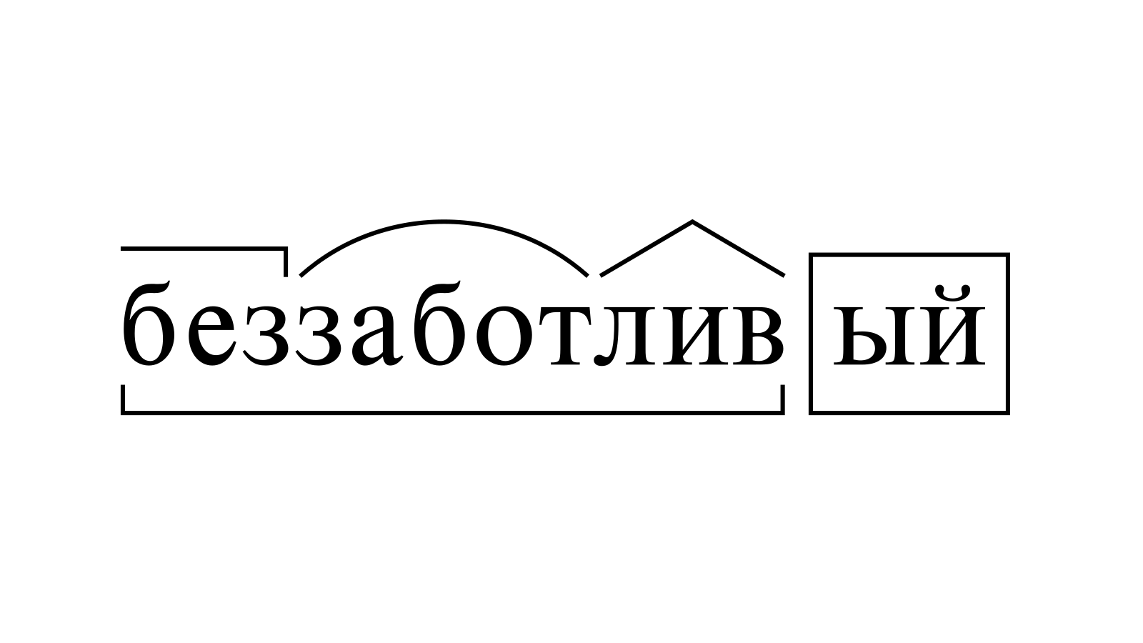 Разбор слова «беззаботливый» по составу