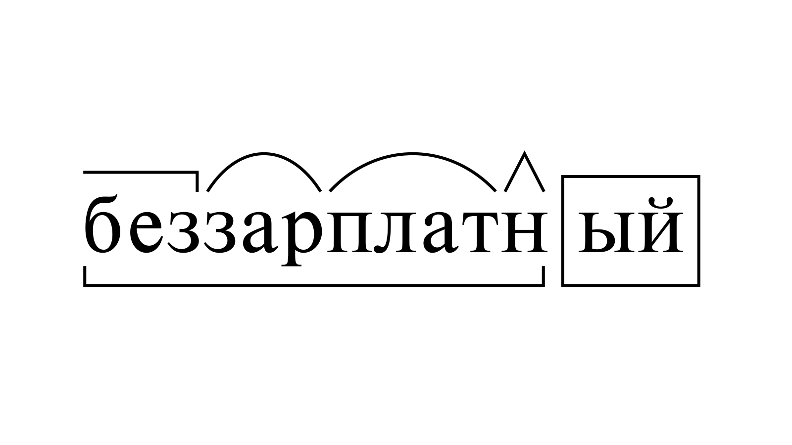 Разбор слова «беззарплатный» по составу